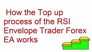 Learn How the Forex Transaction Top up process for the Forex RSI Envelope MT4 Expert Advisor works