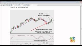 Curso de Forex - 58 de 99 - Crea tu propia Estrategia de Trading - Configurar tu Sistema