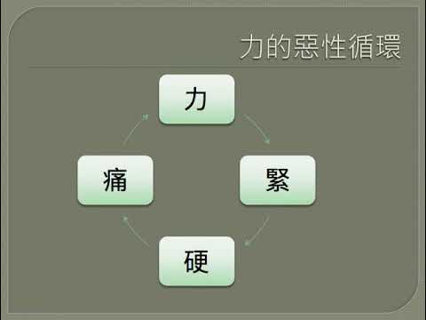 閻曉華說脊椎側彎第13章 阻礙側彎矯正的最大勁敵-力 Part II