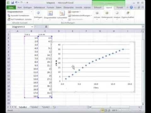 Excel Diagramme Teil 1 from YouTube · Duration:  3 minutes 50 seconds