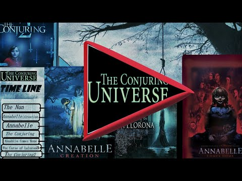 Horror Genre Series #The_Conjuring_Universe TimeLine #Best_Horror_Genre_Series #Top_Horror_Movie