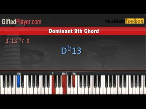 Dominant 13 Chord Voicing 1 All 12 Keys Youtube