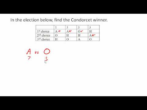 Plurality Method and Condorcet Winner
