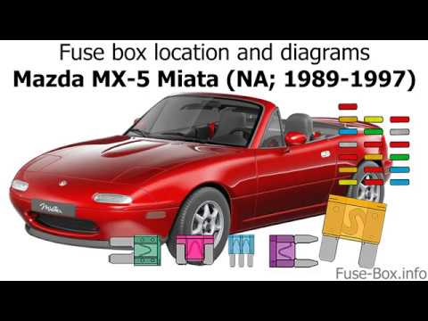Fuse Box Location And Diagrams Mazda Mx 5 Miata Na 1989 1997 Youtube