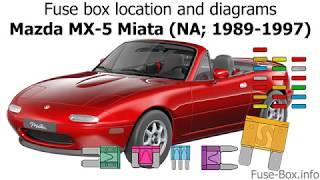 Fuse Box Location And Diagrams Mazda Mx 5 Miata Na 1989 1997 Youtube