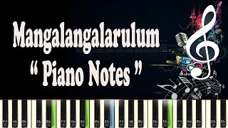 Mangalangalarulum (Kshanakathu) Piano Notes & Tutorials