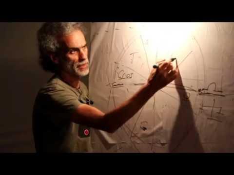 Santos Bonacci on the Twelve Signs of the Zodiac