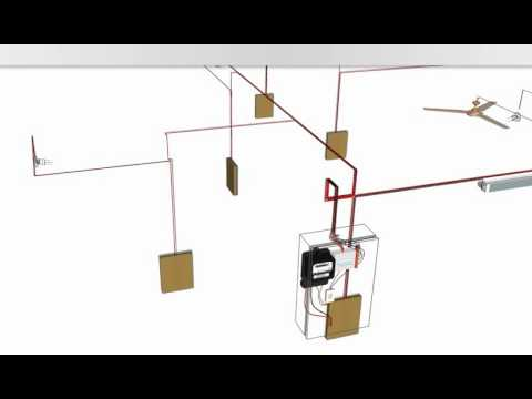 house wiring youtube – the wiring diagram, House wiring