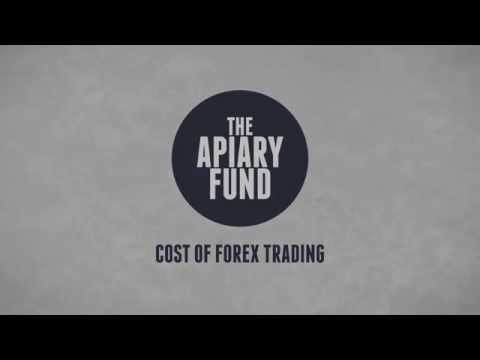 What are the COSTS to Trading Forex.