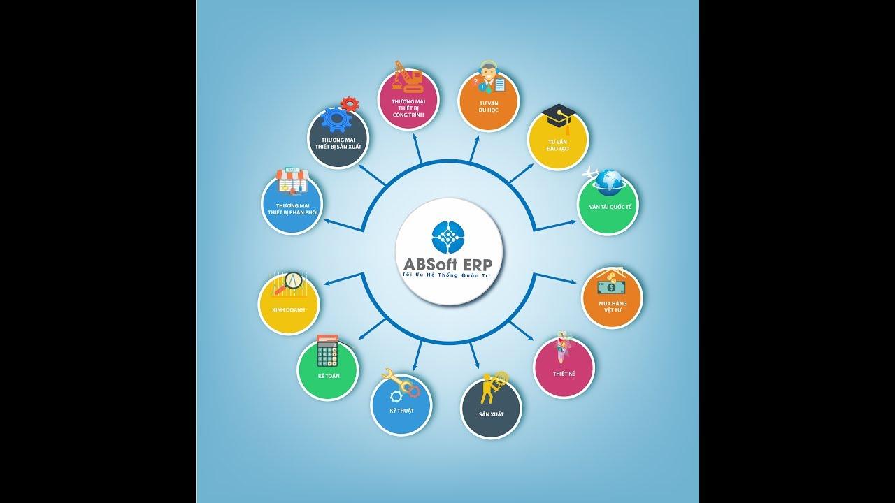 Giải pháp quản trị doanh nghiệp ABSoft ERP