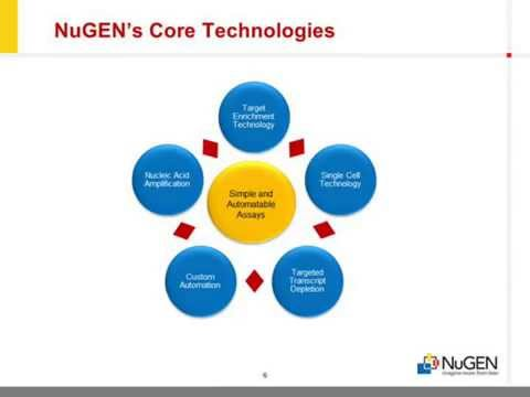 Target Enrichment for Next-Generation Sequencing Analyses of SNPs, CNVs, Gene Fusions, and More