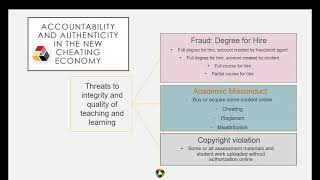 WCET Webcast: The Cheating Economy and Integrity