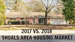 2017 vs. 2018 Shoals Area Housing Market - Isabella Roland, Realtor. Coldwell Banker Pinnacle Prop
