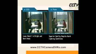 Pixim Seawolf Camera vs Sony CCD Camera