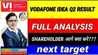 Vodafone idea q2 result latest update| vodafone idea share price| #dailyprofit