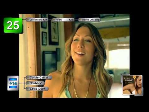 Billboard Canadian Hot 100 - Top 50 Singles (10/20/2007)