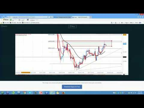 Forex Live Analysis Room show 620 + interview Jared Johnson
