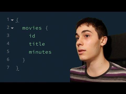Typescript GraphQL CRUD Tutorial