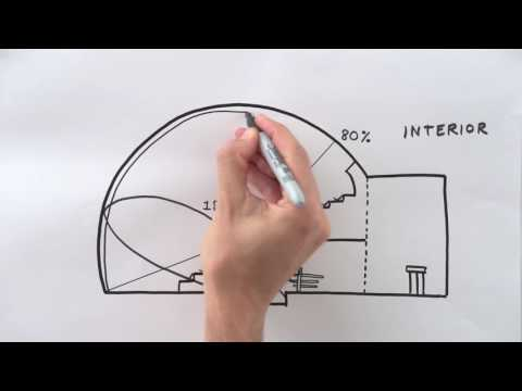 IMAX 101: What is a domed theater?