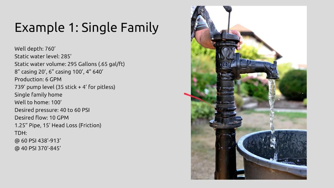 Cost Comparison: VFD vs Conventional Pump System