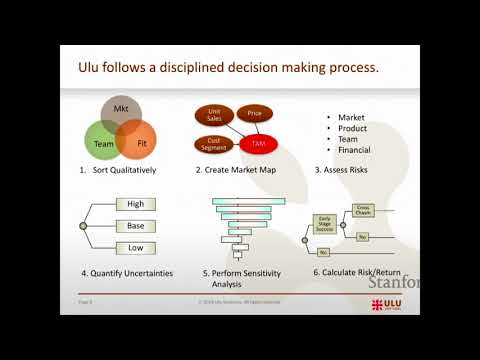 Decision Analysis in Venture Capital