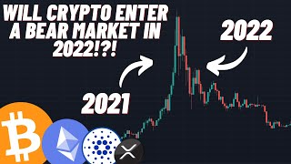 Will Cryptocurrency Enter a Bear Market in 2022!? When Should You Take Profits? (Honest Opinion)