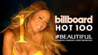 The Major Potential Of Mariah Carey's Summer Hit #Beautiful