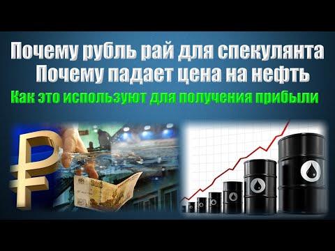 Видео Прогноз цен на нефть 2015