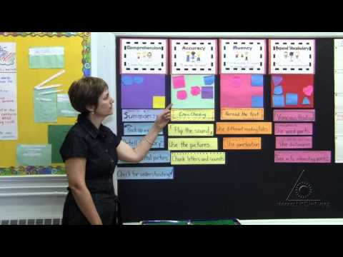 CAFE: Engaging Third and Fourth Grade Students in Assessment and Instruction (Virtual Tour)