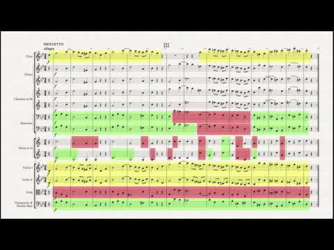 Score-Reading Part 3: Reading Mozart