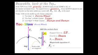 Circular Motion Part 3 (VCM)