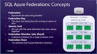 [14.37 MB] Federaciones en SQL Azure