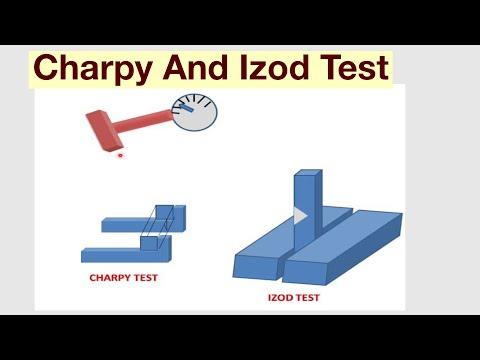 Charpy And Izod Test