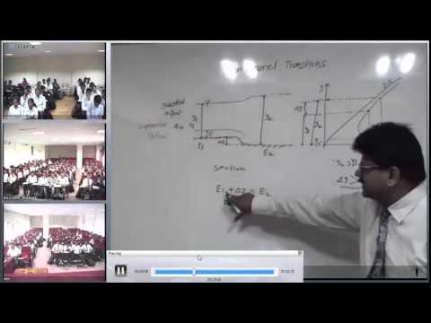 Lecture on Depth Energy (Specific Energy) Relationship By Dr  G  A  Hinge