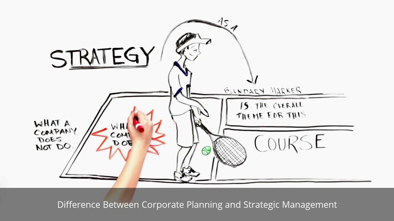 difference between strategic and business planning