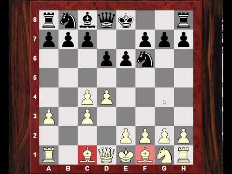 Chess World.net: Ideas for repeating Heuristics (Rules of Thumb / Generalisations) successfully