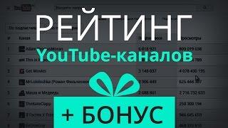 ➲ Рейтинг каналов Youtube | Статистика канала Youtube | У кого больше всего подписчиков на Ютубе