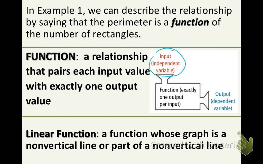 42 Patterns and Linear Functions YouTube – Patterns and Linear Functions Worksheet