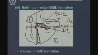Lecture - 5 Mechanism of Chip Formation thumbnail