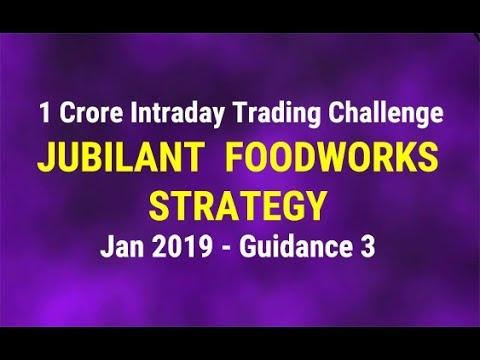 1 Crore Intraday Trading Challenge - Jan 2019 - Guidance 3 - Jubilant Foodworks - Paisa To Banega