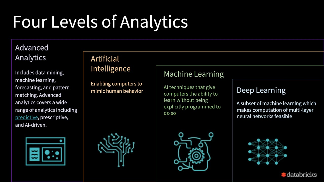How Machine Learning Is Changing Data Analytics in Gov