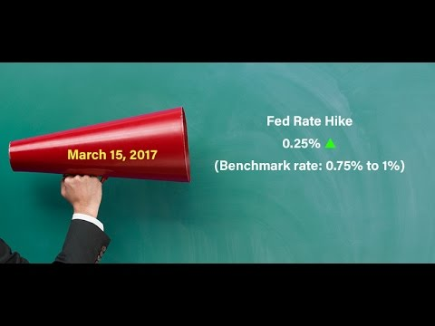 Why the Fed's Rate Hike Means Nothing to the Stock Market