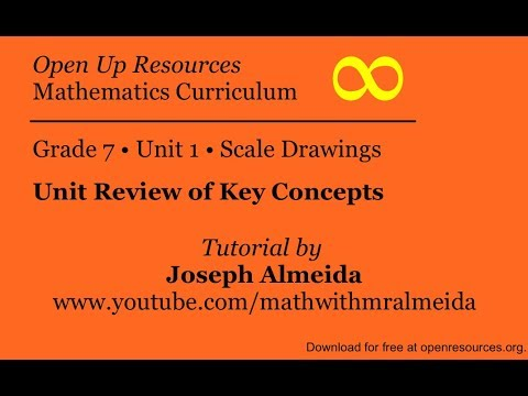 Open Up - Unit 1 Review of Key Concepts (Grade 7) (7 G 1)