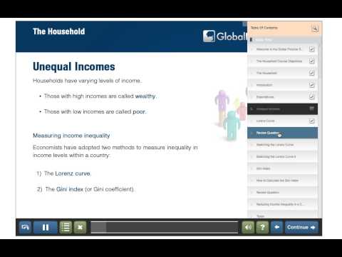 Home Finances : Economy of the Household Interactive Course Preview thumbnail