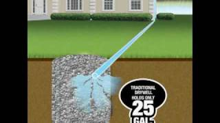 Drainage Systems for Landscape and Yard: Flo-Well and Pop-Up Emitters by NDS