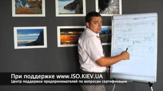 видео Внедрение СМК на предприятии