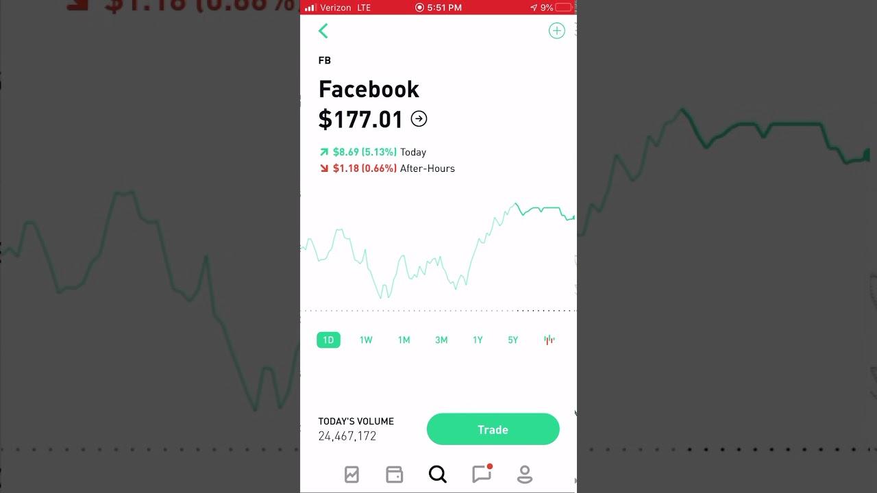 Betting on stock to go down bitcoins koersen aandelen