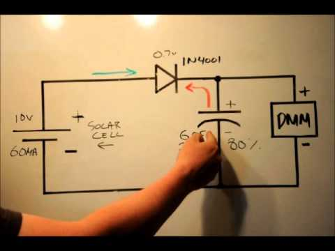 Solar Cells & Super Capacitors Part#1 - A Simple Method Of Interface
