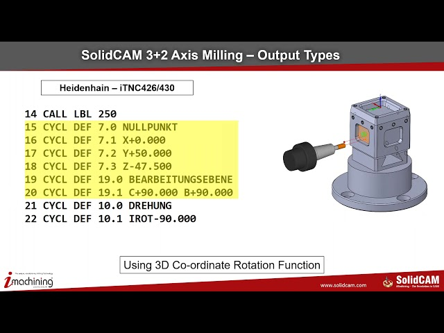 SolidCAM Simultaneous 5-Axis