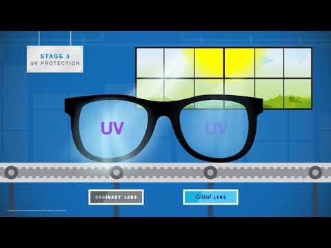 315c3e5b9016 Glasses Lens Replacement | Prescription Lenses for Eyeglasses